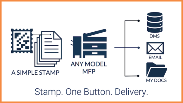 Stamp. One Button. Delivery... Make your paper smart!