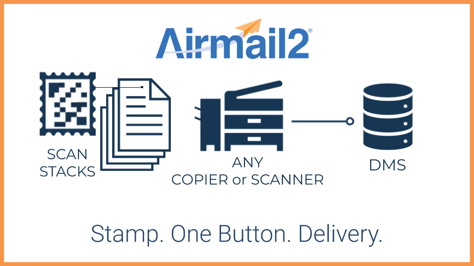 Airmail2 Software Workflow Infographic